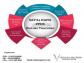 SAP S4 HANA PPDS Online Training in Malaysia: SAPVITS